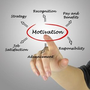 Motivation Training – Motivating Your Workforce